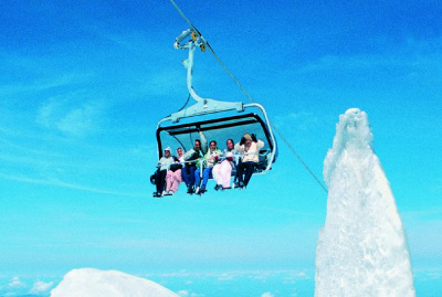 Top of Europe + Titlis